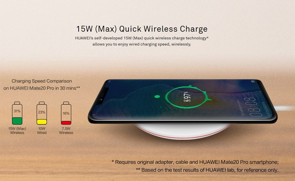 Huawei Wireless Charger