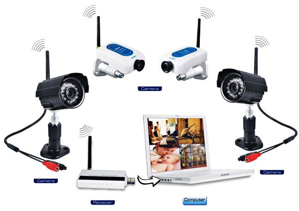 W213DE4 2.4GHz 4 Channels Available WiFi Digital Long Range Transmission Wireless Security Camera Kit