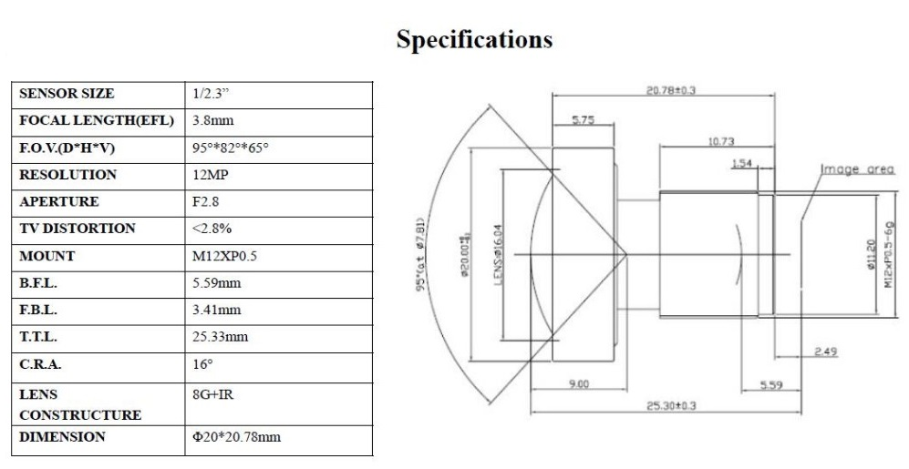 3.8MM CCTV Lens