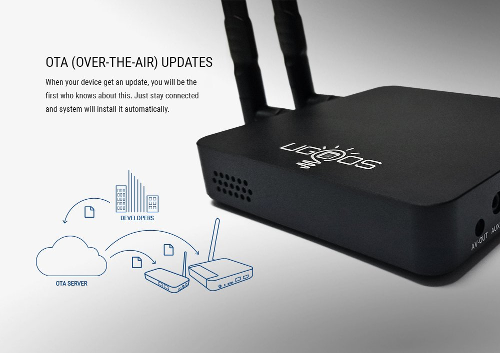 UGOOS_AM6_Plus_Android_9.0_Smart_Tv_Box-03.jpg