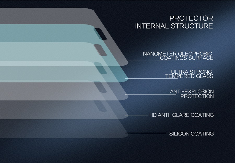 Xiaomi Mi 5s Plus Glass Screen Protector